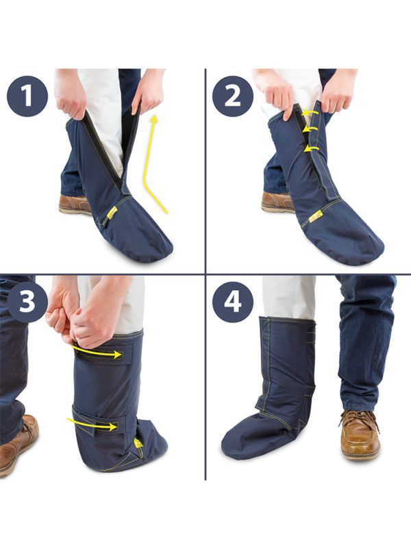 The fitting instructions for an Outcast Foot Outdoor Weather Protector